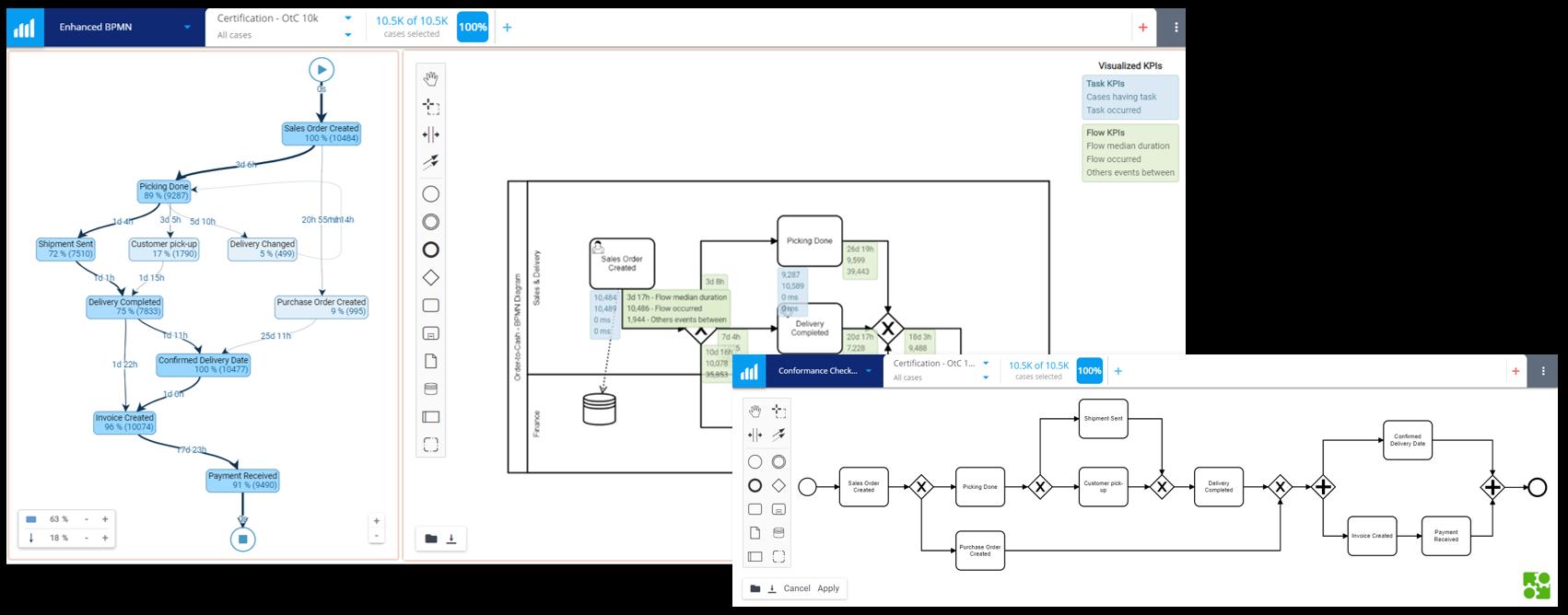BPMN-process-mining+blog