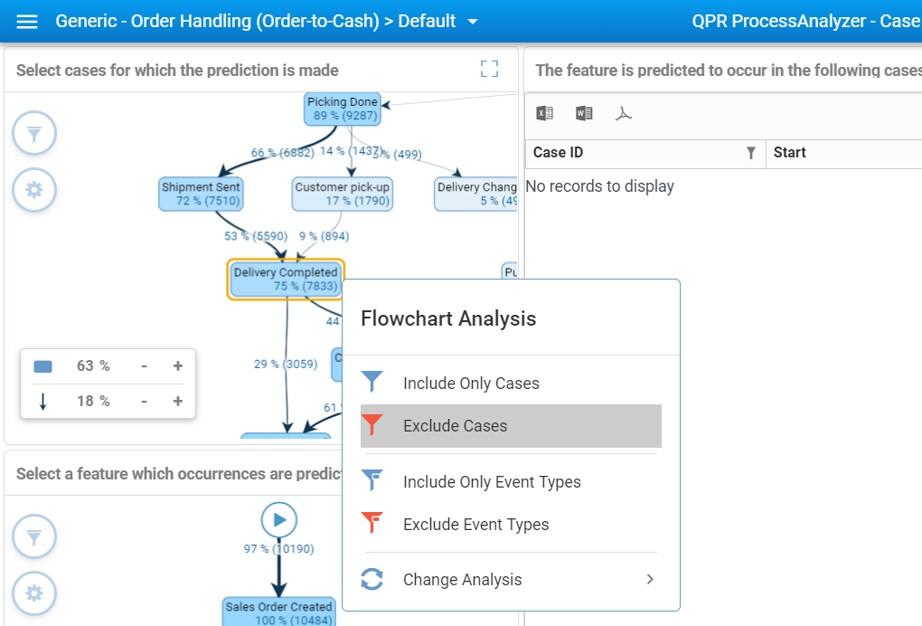 Blog - Enhanced BPMN and Case-Level Predictions - caselevelpredictionstep1