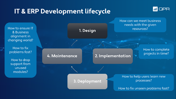 IT and ERP development lifecycle