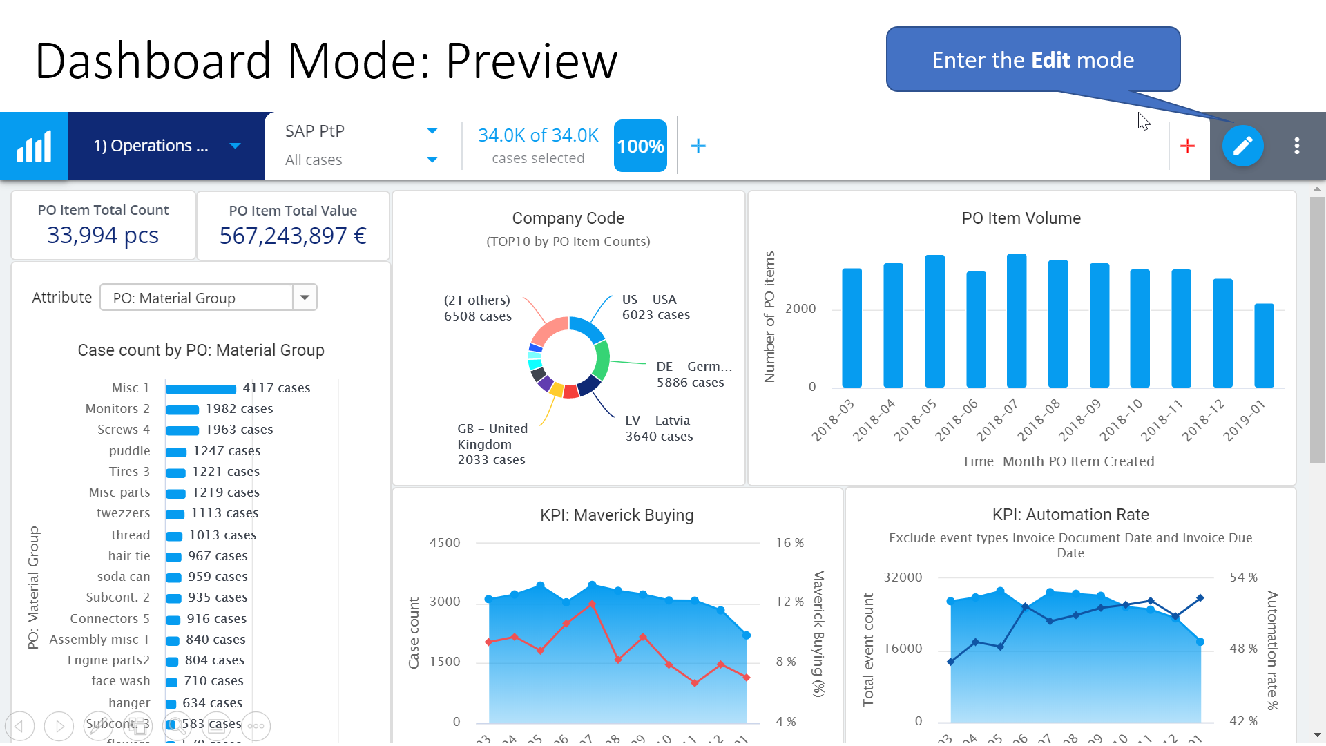 Dashboard_preview_mode