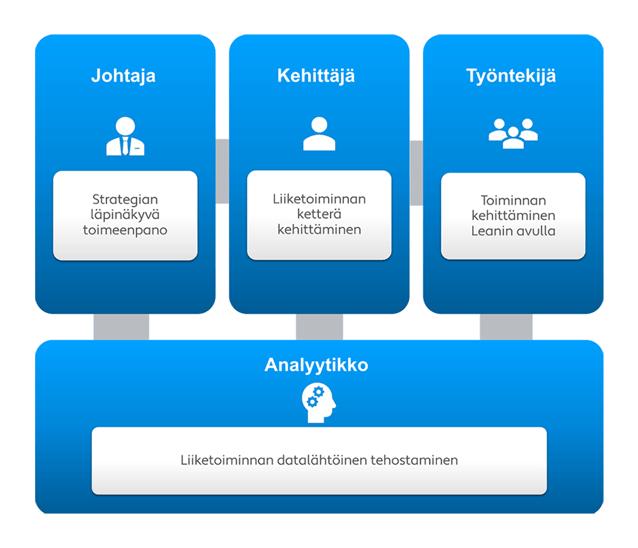 Front Page FI - Johtaja Kehittäjä Työntekijä-1-2