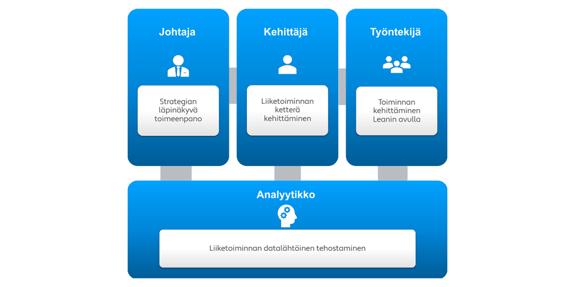 Front Page FI - Johtaja Kehittäjä Työntekijä-1