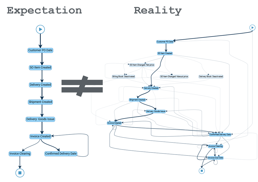 OTC processmaps-1