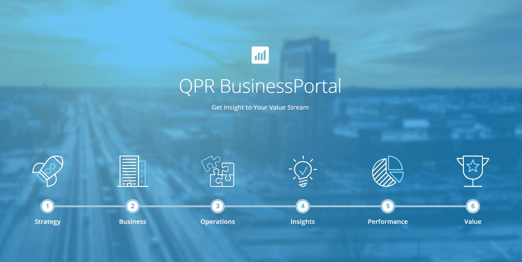 Ohjelmistot - BusinessPortal - Image