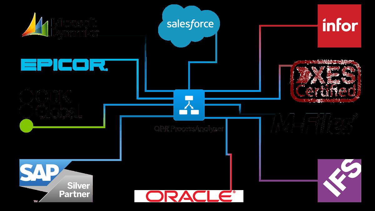Products - QPR Connectors - Connectorlist