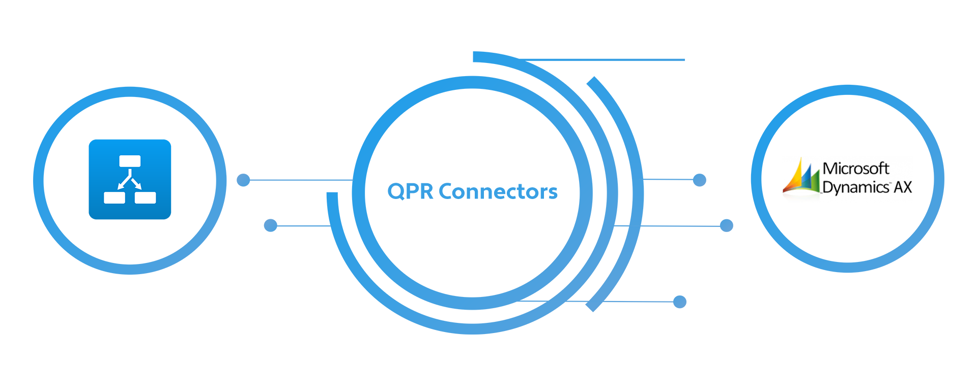 QPR-Connector-Microsoft-Dynamics-AX+Process-Mining