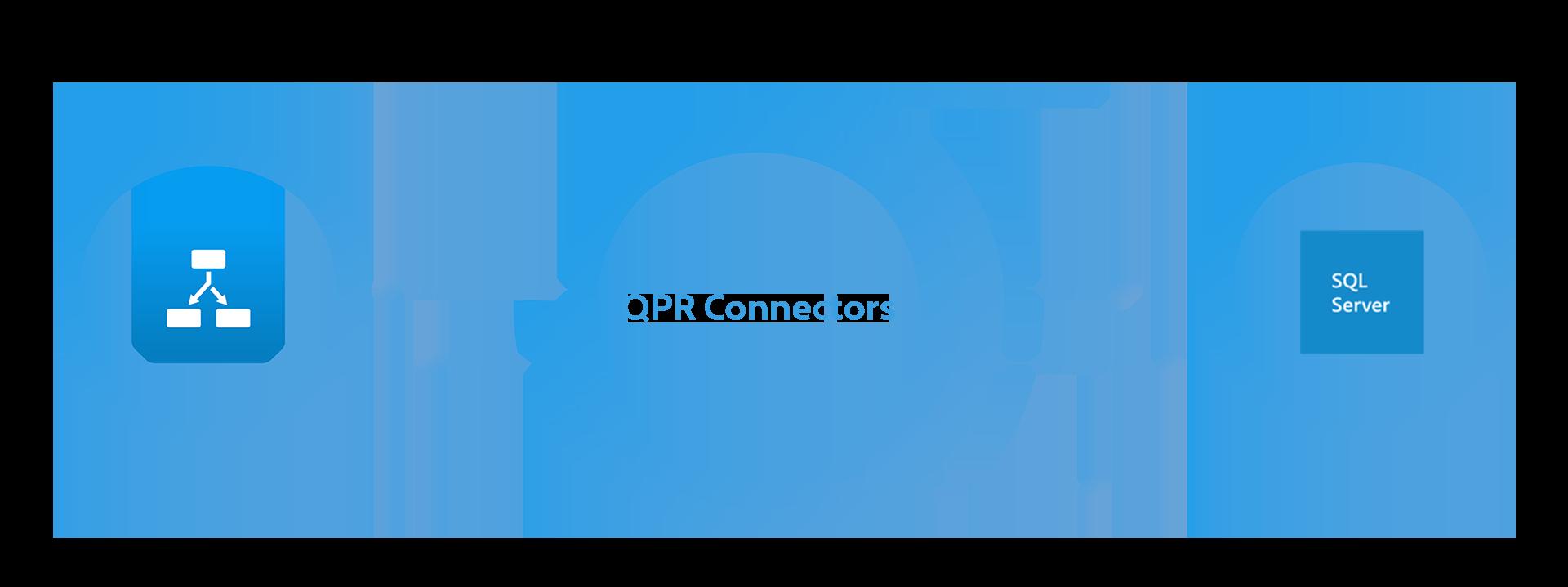 QPR-Connector-Microsoft-SQL-Server+Process-Mining