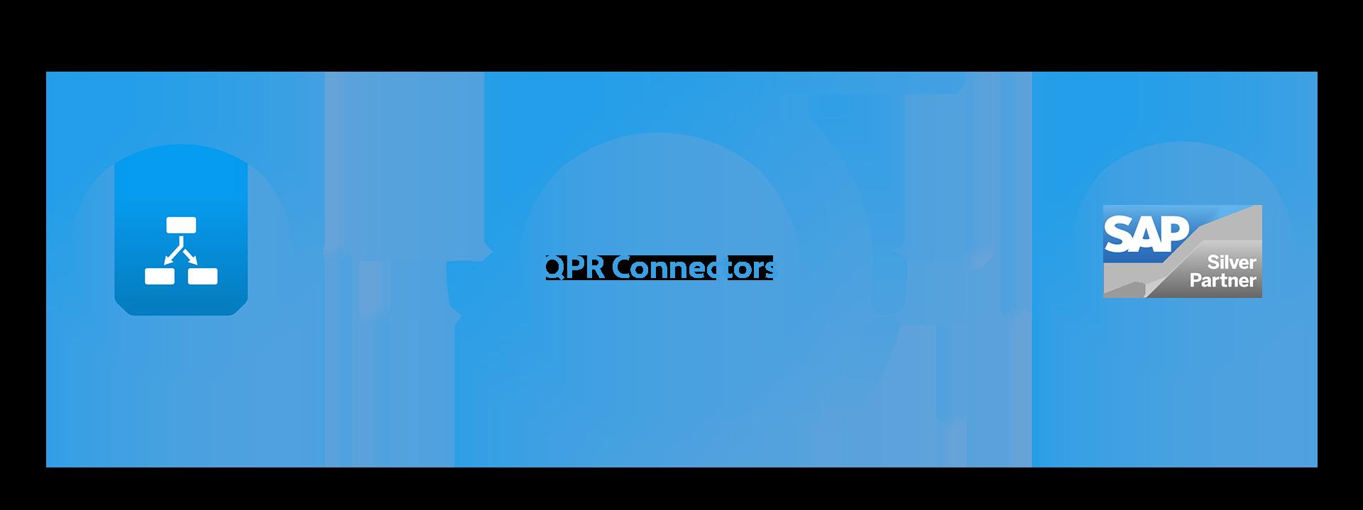 QPR-Connector-SAP+Process-Mining
