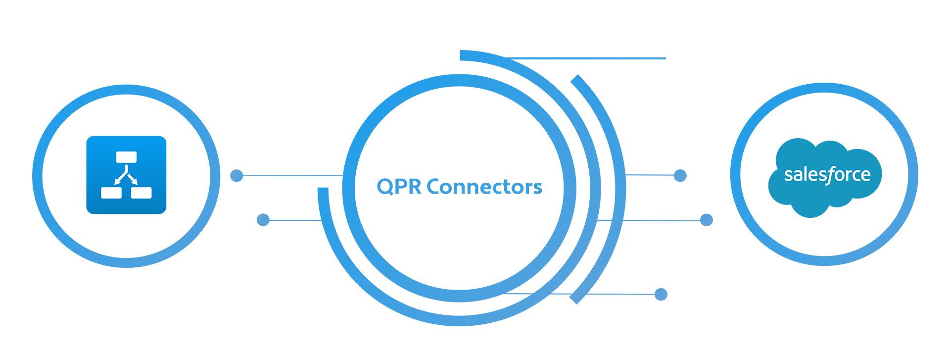 QPR-Connector-Salesforce+Process-Mining