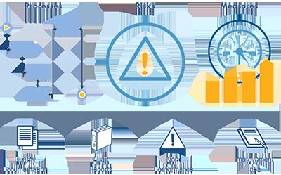 QPR Quality Management Solution