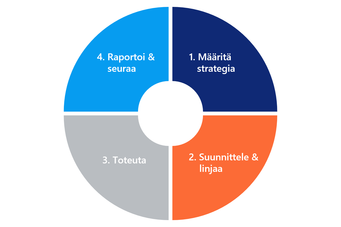 StrategiaJohda-1