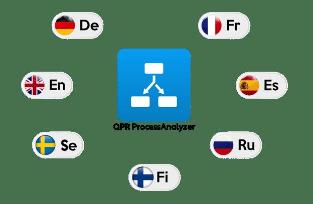 QPR-Processanalyzer-language-edition-v2+feature+image