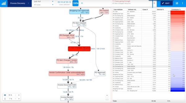 QPR ProcessAnalyzer IT and ERP