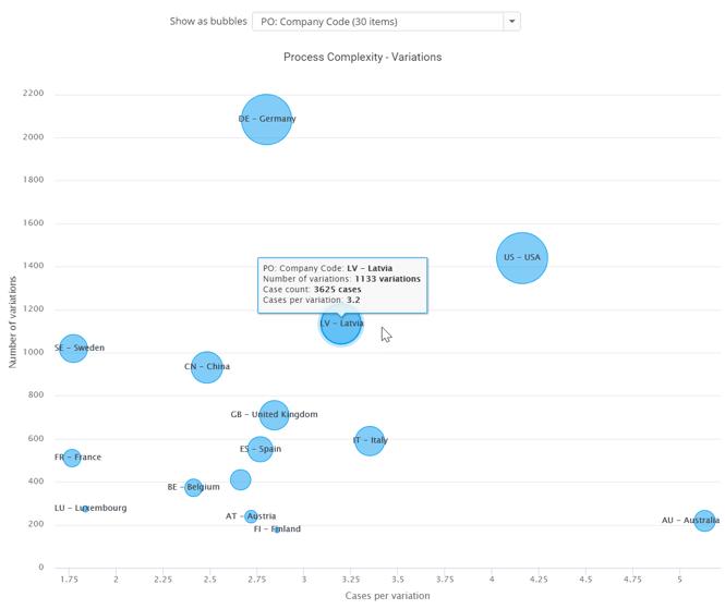 process-complexity-variations+screenshot+2020.4-1