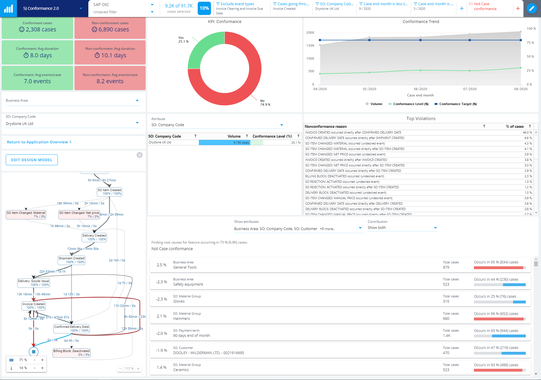 process-mining-order-to-cash-conformance+dashboard-large+screenshot+2020.3