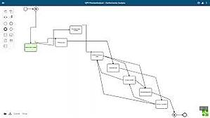 How to create Conformance Analysis with model autocreation in QPR ProcessAnalyzer thumbnail