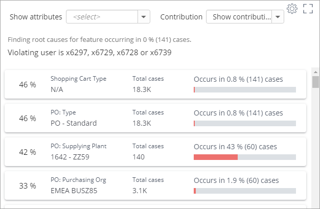 new-process-kpi-reporting-charts-four-eyes-principle-trend+screenshot+release+blog