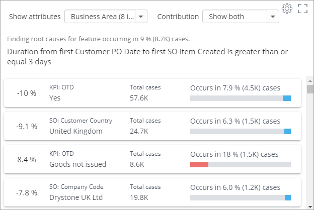 new-process-kpi-reporting-charts-service-level-agreement-sla-root-causes+screenshot+release+blog