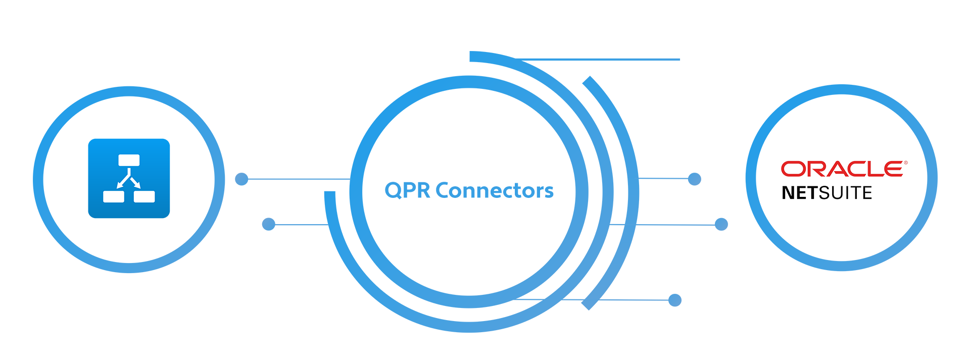 QPR-Connector-Oracle-NetSuite+Process-Mining
